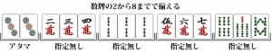 断幺九(タンヤオ)