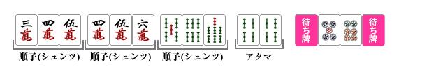 断么九(タンヤオ)+平和(ピンフ)