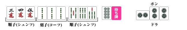 断么九(タンヤオ)+ドラ