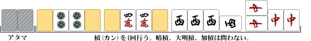 四槓子(スーカンツ)