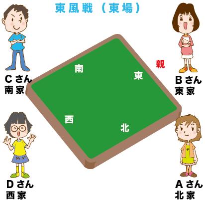 gr-mahjong-hanchan-006