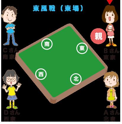 gr-mahjong-how-to-play-006