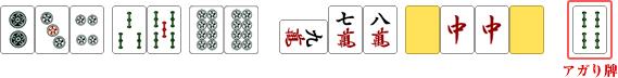アガり形の手牌