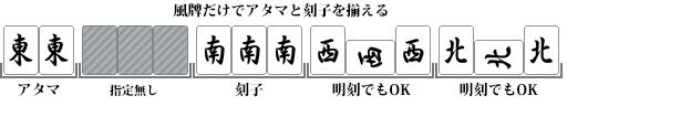 gr-yakuman-fourwindssmall