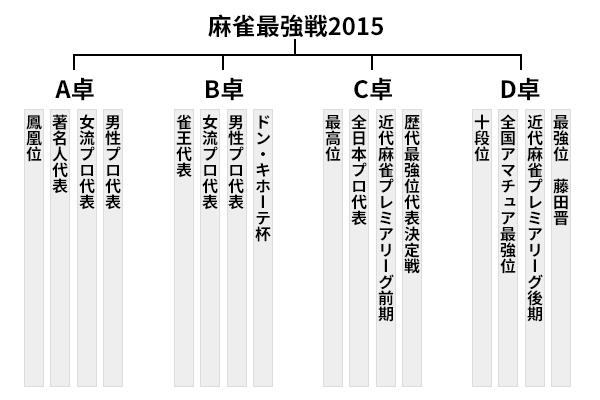20150218-saikyou