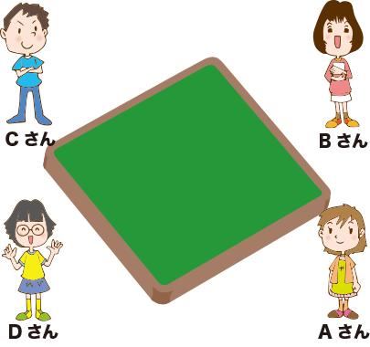 場所決めステップ1