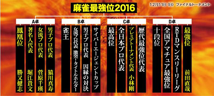 麻雀最強戦_4